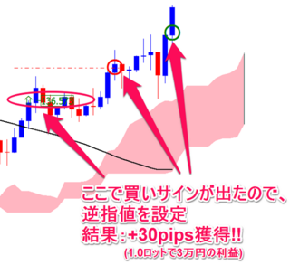 Easy Trade FX・2015年01月20日.PNG